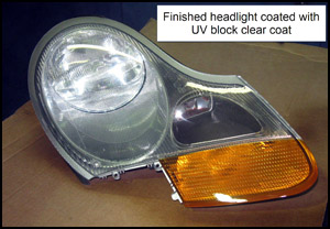 Finished headlight coated with UV block clear coat
